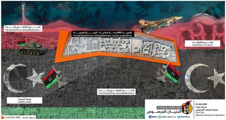 This map, published in September, still rather closely reflects the situation in Sirte.